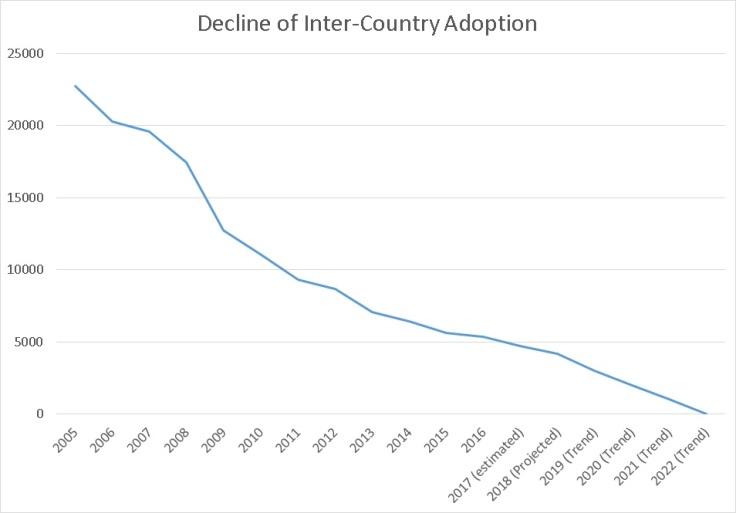 decline_trend